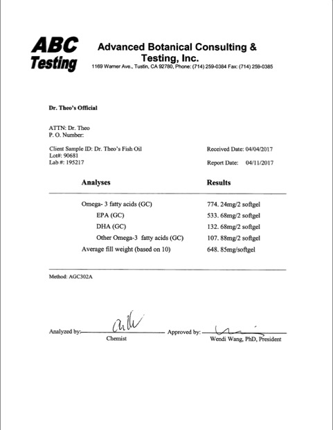 Independent product test results for Lot Code: 90681
