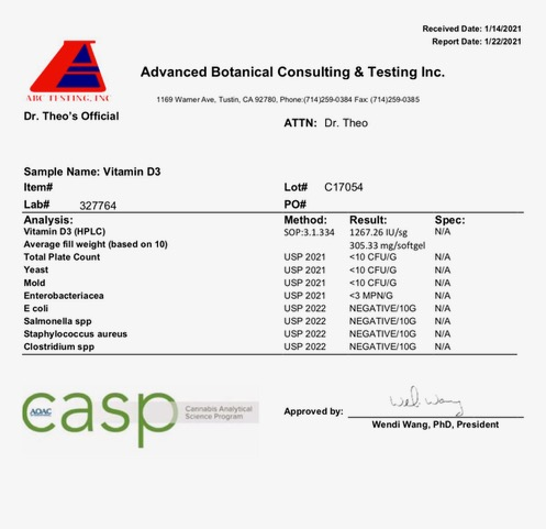 Independent product test results for Lot Code: C17054